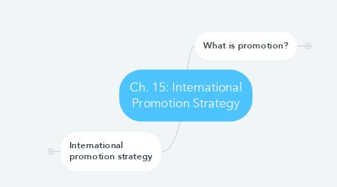 Mind Map: Ch. 15: International Promotion Strategy