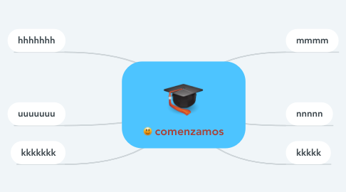 Mind Map: comenzamos