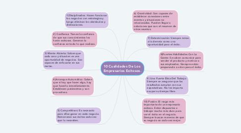 Mind Map: 10 Cualidades De Los  Empresarios Exitosos.