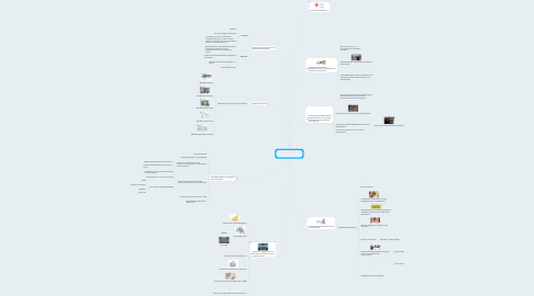 Mind Map: Copy of Event как инструмент решения бизнес задач!