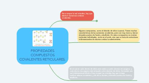 Mind Map: PROPIEDADES COMPUESTOS COVALENTES RETICULARES.