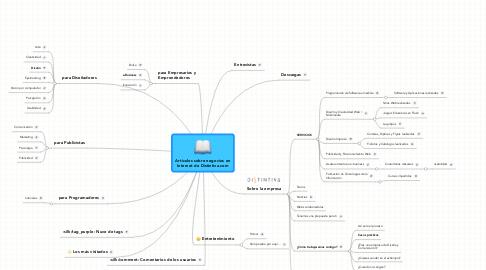 Mind Map: Artículos sobre negocios en Internet de Distintiva.com