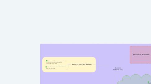 Mind Map: Casos de  factorización