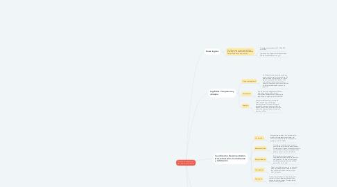 Mind Map: Criterios de Organización de la Administración Pública