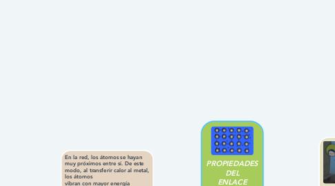 Mind Map: PROPIEDADES DEL ENLACE METÁLICO.