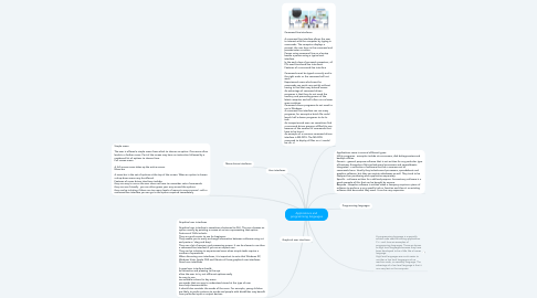 Mind Map: Applications and programming languages