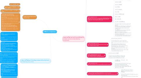 Mind Map: คำสันธาน ( Conjunction )