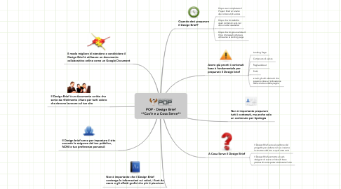 Mind Map: POP - Design Brief **Cos'è e a Cosa Serve**