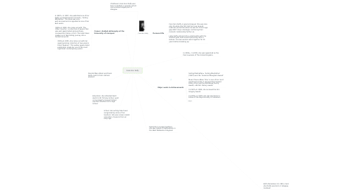 Mind Map: Carol Ann Duffy