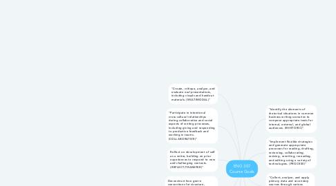 Mind Map: ENG 307 Course Goals