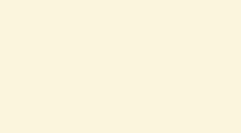Mind Map: Sistem Eksresi