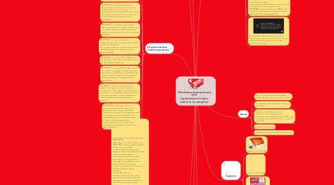 Mind Map: Октябрьская революция 1917  (просмотрите видео, ответьте на вопросы)