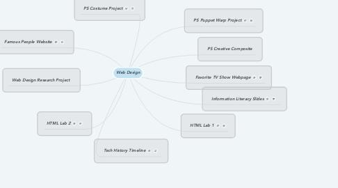 Mind Map: Web Design