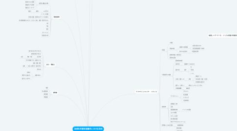 Mind Map: 池田社会福祉協議会における吉田