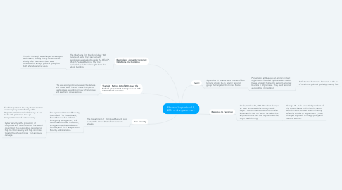 Mind Map: Effects of September 11, 2001 on the government