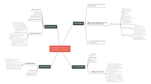 Mind Map: Pädagogische Psychologie des Lehrens und Lernens