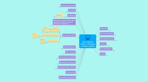 Mind Map: База знаний о сайтах с обзорами и комментариями