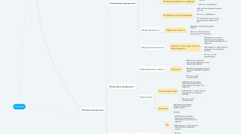 """Mind Map: Отдых у моря класса """"люкс"""""""