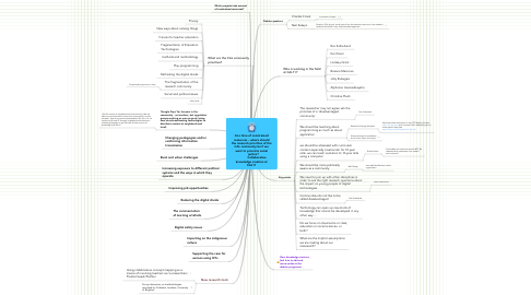 Mind Map: At a time of constrained resources – where should the research priorities of the CAL community be if we want to promote social     justice?             Collaborative knowledge creation at CAL11