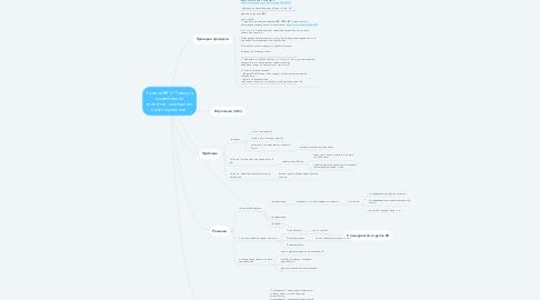 """Mind Map: Занятие № 4 """"Разведка потребностей клиентов - имеющихся и потенциальных"""""""