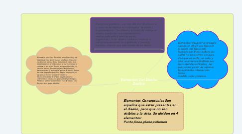 Mind Map: Elementos Del Diseño Grafico