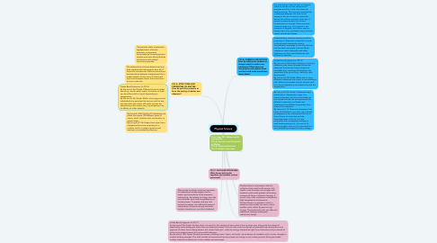 Mind Map: Physical Science