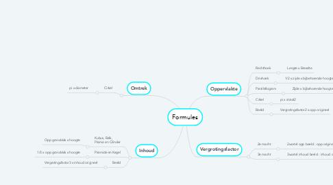 Mind Map: Formules