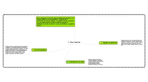 Mind Map: Mind Maister