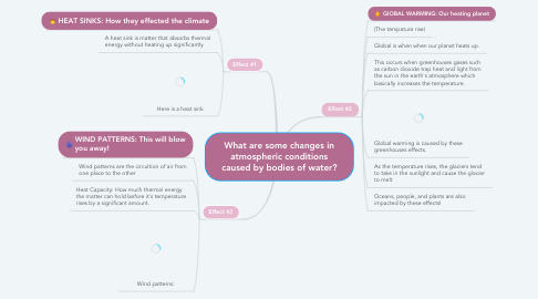 Mind Map: What are some changes in atmospheric conditions caused by bodies of water?