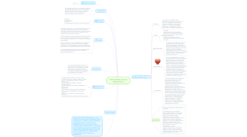 Mind Map: Enfermedades crónicas degenerativas