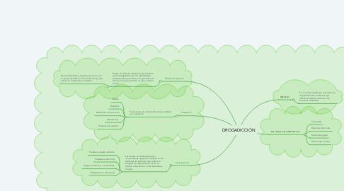 Mind Map: DROGADICCIÓN