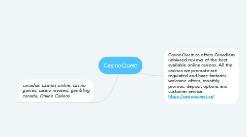 Mind Map: CasinoQuest