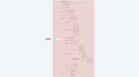 Mind Map: DIAZ LUISINA