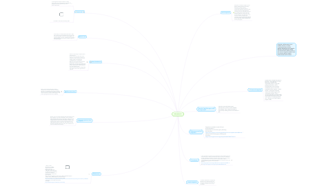 Mind Map: discussion 4