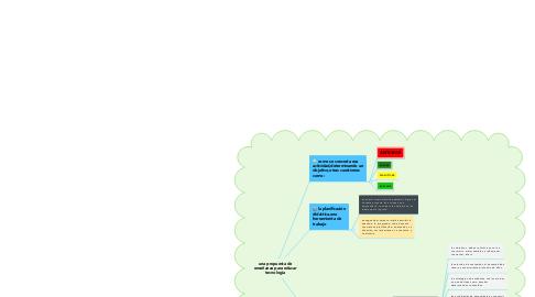 Mind Map: una propuesta de enseñanza para educar tecnología