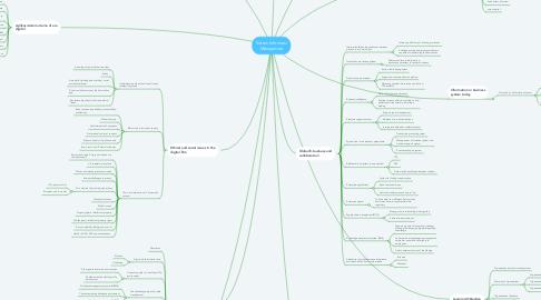 Mind Map: Sistem Informasi Manajemen