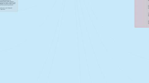 Mind Map: Ley Orgánica contra la Delincuencia Organizada y Financiamiento al Terrorismo (LOCDOFT)