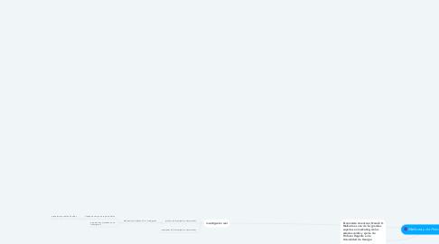 Mind Map: Malhotra y de Prieto Herrera