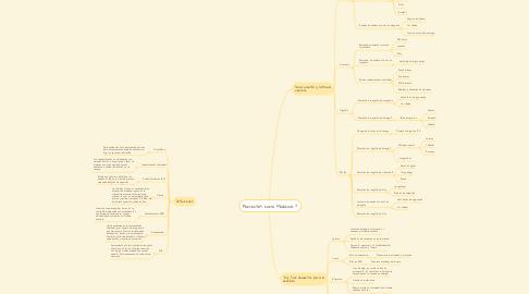 Mind Map: Alimentos como Medicina