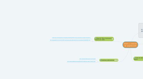Mind Map: Diseño  y creación de  paginas web