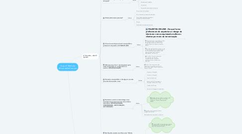 Mind Map: Copy of Mentoria #VivendoDeCoração