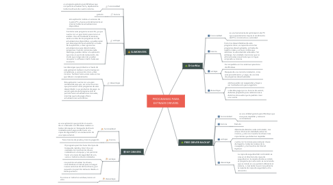 Mind Map: PROGRAMAS PARA EXTRAER DRIVERS