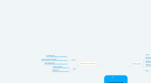 Mind Map: La construcción del  conocimiento.        Psicología de la sexualidad