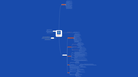 """Mind Map: EMOCIÓNATE """"Proyecto MOOCiónate"""""""