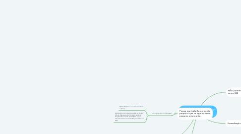 Mind Map: MEI (Microempreendedor Individual)