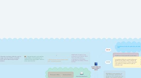 Mind Map: CLASES BÍBLICAS PARA NIÑOS Y NIÑAS