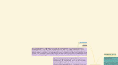Mind Map: PERSECUCIÓN LABORAL DAVID CONTRA GOLIAD