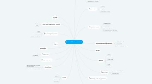 """Mind Map: Темы """"Живых писем"""""""