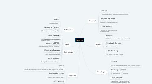 Mind Map: Word List