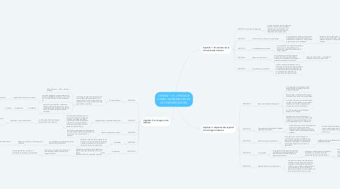 Mind Map: UNIDAD 1: EL LENGUAJE COMO INSTRUMENTO DE LA COMUNICACIÓN.